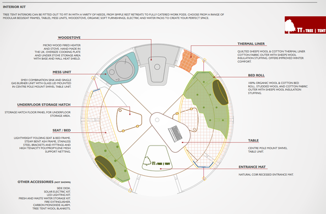 The Tree Tent's interior floor plan